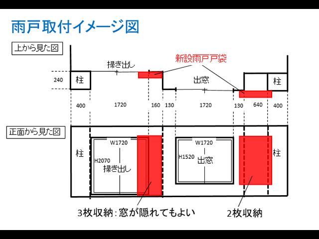 【2】完成イメージ図